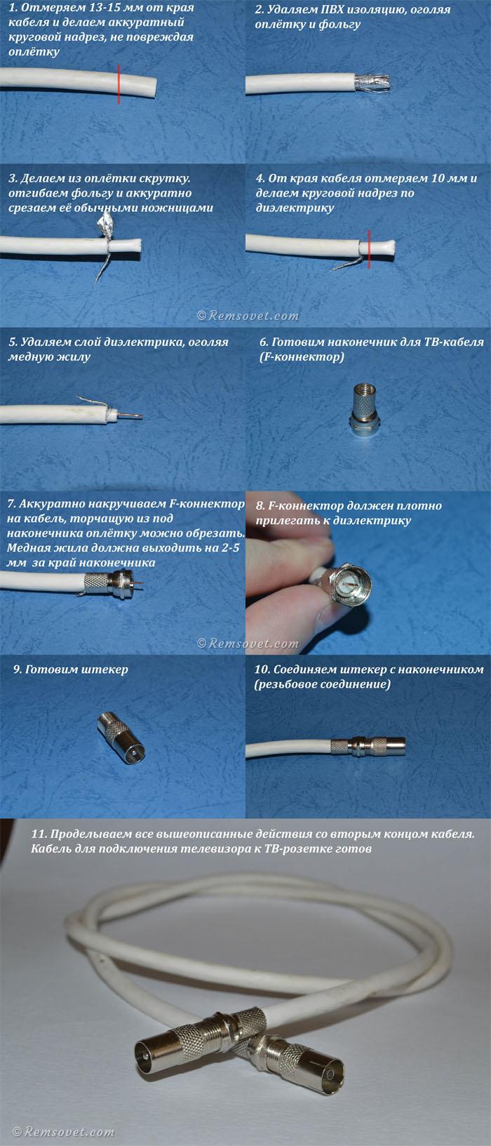 Штекеры антенны для телевизора (16 фото): как подключить переходник к телевизионному кабелю? виды антенных разъемов
