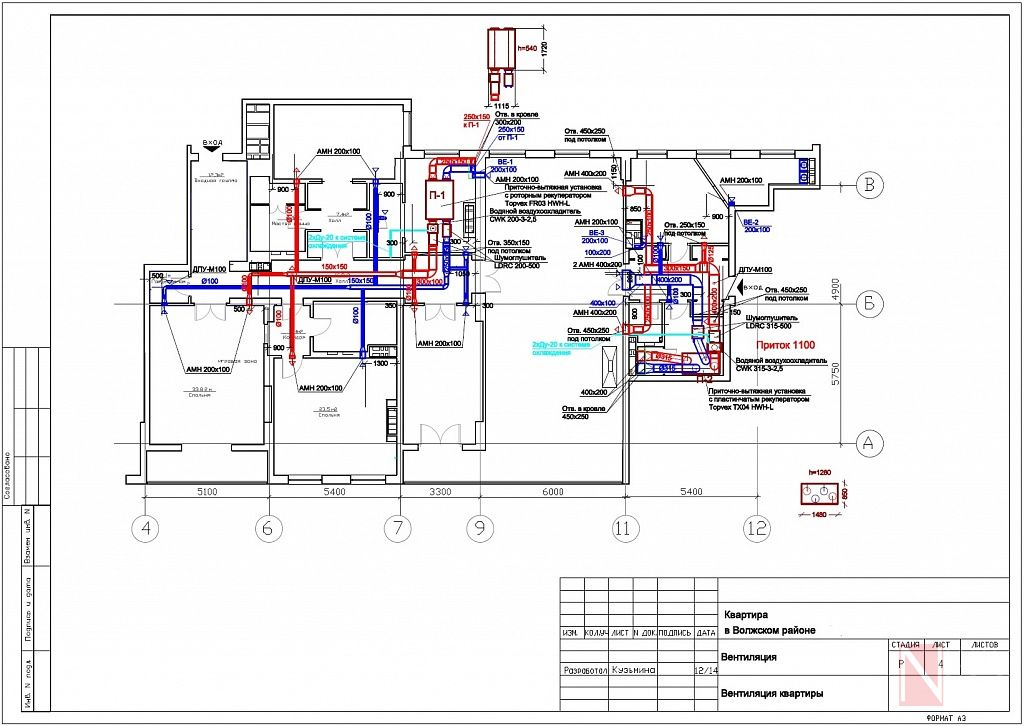 Обзор программ для проектирования вентиляции