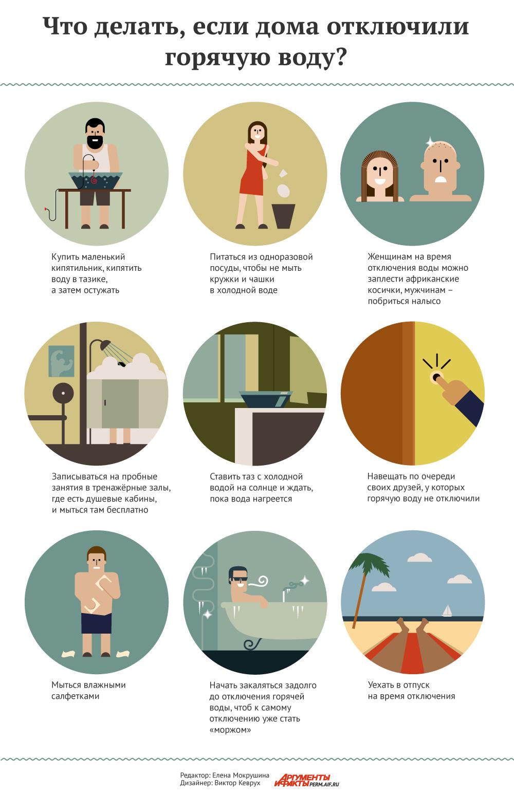 Где на мкаде можно принять душ. где можно помыться, когда отключают горячую воду: пособие по выживанию в летний сезон