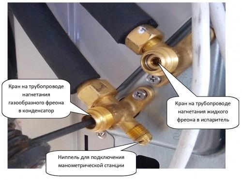 Демонтаж кондиционера своими руками: частые ошибки, инструкция по снятию, особенности работы