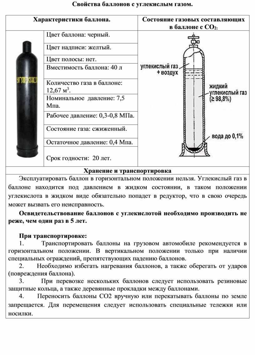 Виды газовых баллонов — как выбрать по материалу и прочесть маркировку