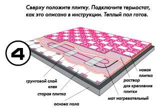 Тепло — дело тонкое. теплоизоляция теплого пола. сверхтонкий теплый пол