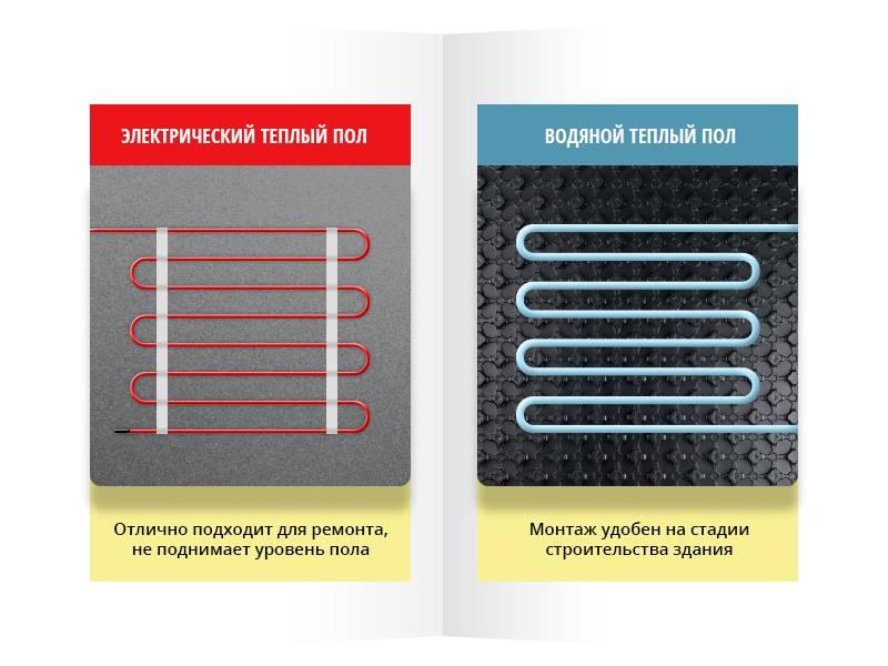 Какой теплый пол лучше выбрать: водяной или электрический?