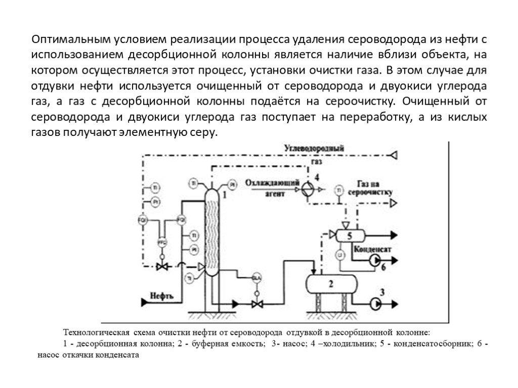 Технологическое оформление установок аминовой очистки газов
