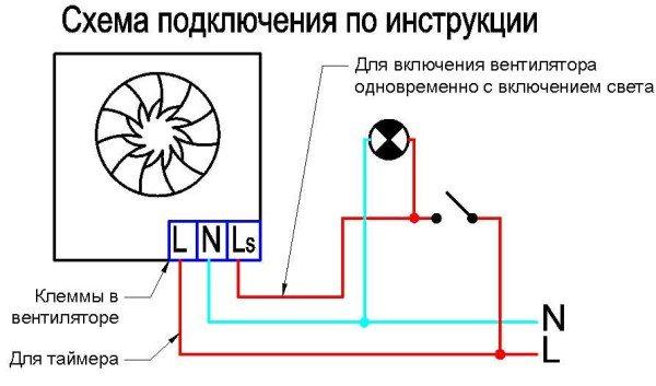 Как сделать вытяжку в ванной и туалете с помощью вытяжного вентилятора