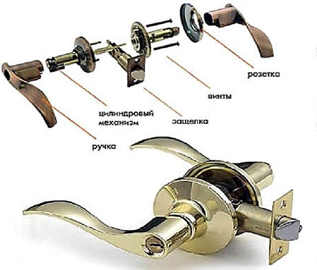 Установка дверной ручки: пошаговые инструкции для различных конструкций