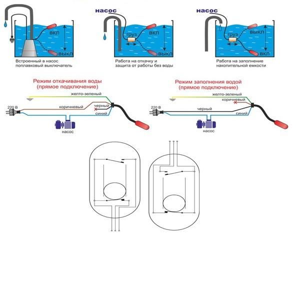 Поплавковый переключатель — устройство, самостоятельная замена