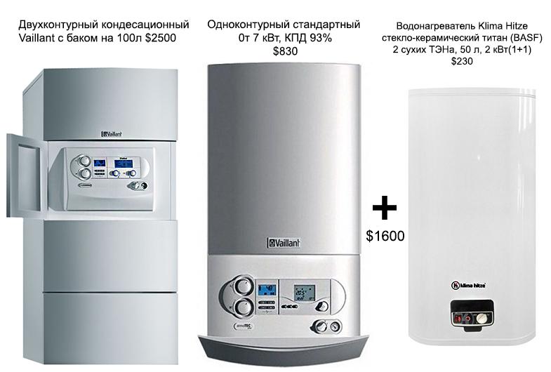 Для воды и отопления: лучшие двухконтурные газовые котлы 2020