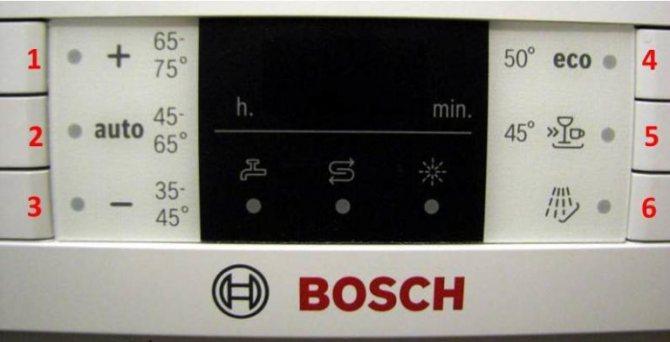 Коды ошибок посудомоечных машин bosch и способы устранения