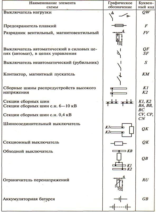 Маркировка проводов и кабелей и расшифровка марки