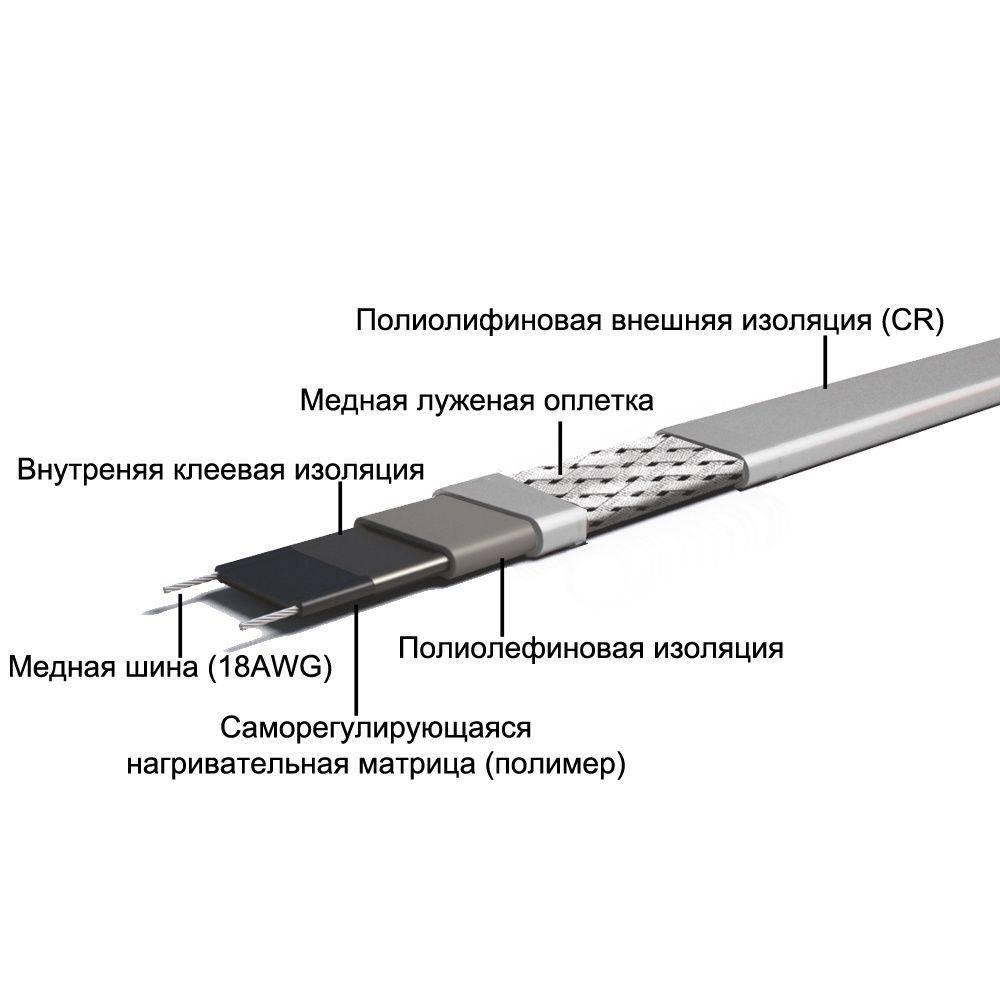 Принцип работы саморегулируемого греющего кабеля, рекомендации по выбору, схема подключения и лучшие модели