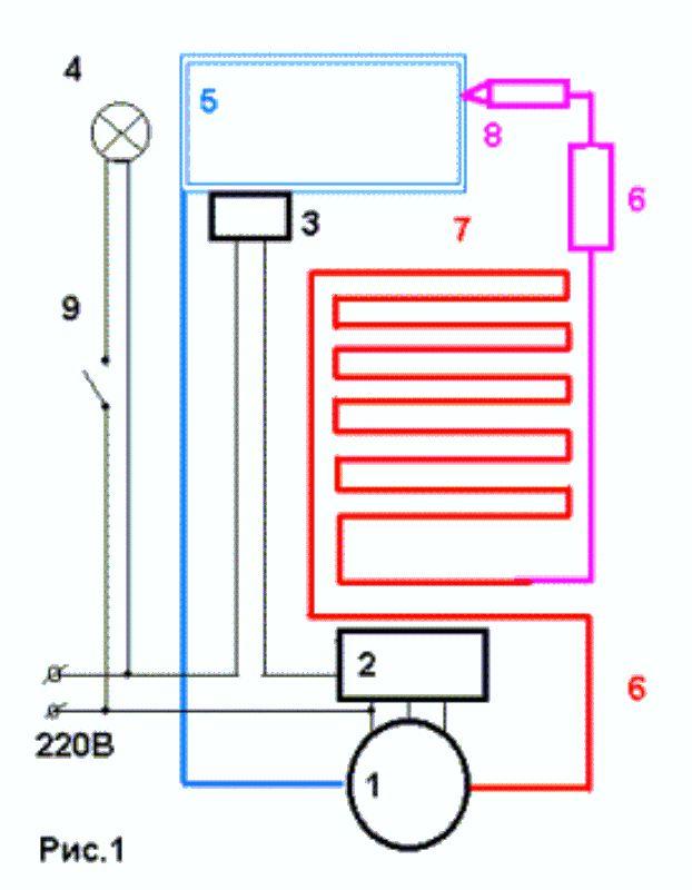 Пусковое реле для холодильника: устройство, как правильно проверить и починить