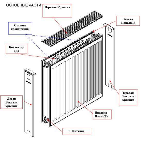 Радиатор отопления своими руками