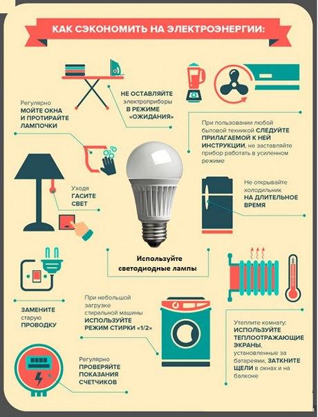 Эффективные и рабочие методы экономии электричества до 50%