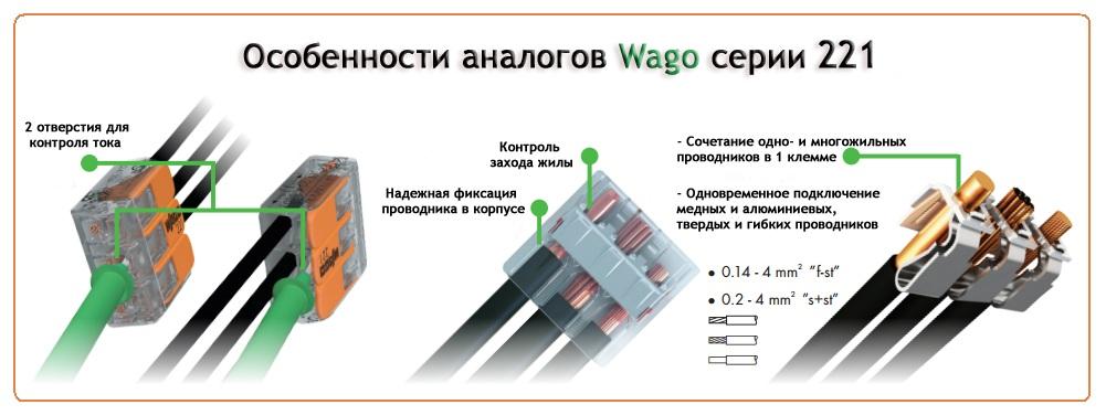 Это нужно знать: 6 главных проблем клеммников wago