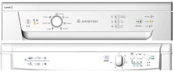 Неисправности посудомоечной машины аристон. как самостоятельно разобрать посудомоечную машину