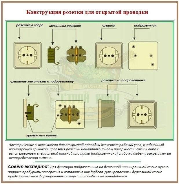Подробная инструкция как подключить розетку