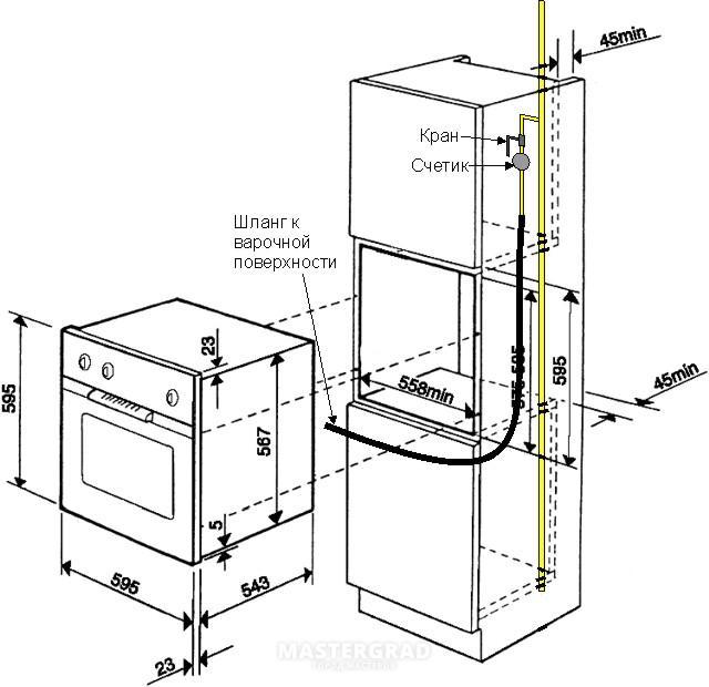 Как установить встроенный духовой шкаф: особенности, правила монтажа в столешницу