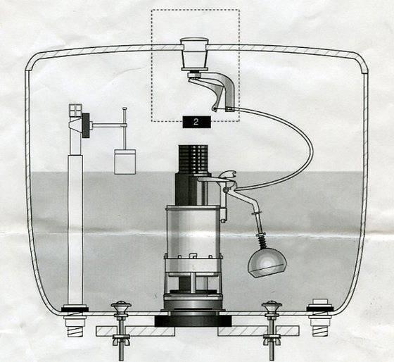 Что делать если сливной бачок не держит воду: причины и способы устранения поломок