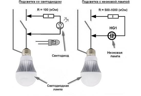 Почему моргает энергосберегающая лампа после выключения