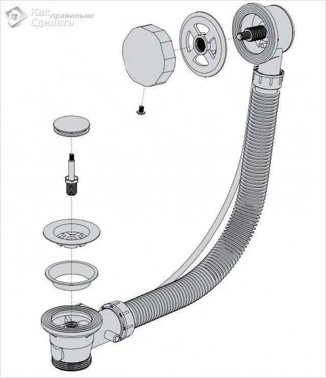 Слив для раковины: сборка и установка слива перелива