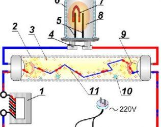 Стартер для люминесцентных ламп: маркировка, виды, проверка