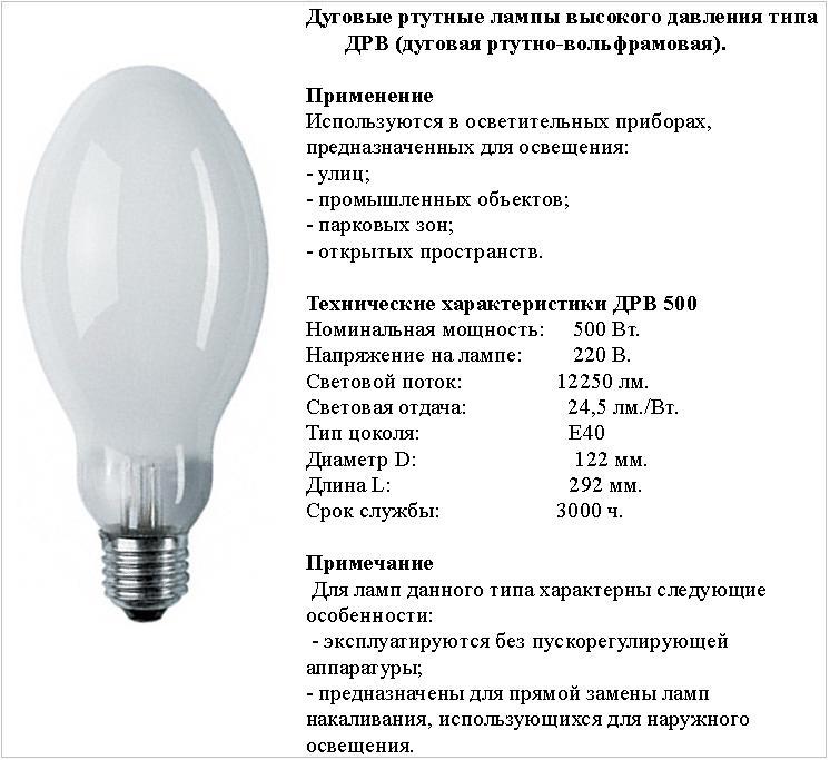 Клл лампы: что это, расшифровка информации на упаковке, типы компактных энергосберегающих люминесцентных ламп