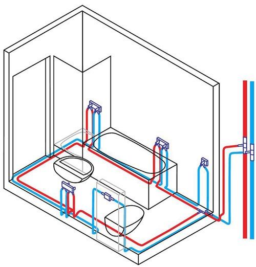 Продуманная разводка труб в ванной избавит ваших домочадцев от ожидания хорошего напора воды