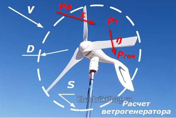 Калькулятор расчета прогнозируемой мощности ветрогенератора - с пояснениями