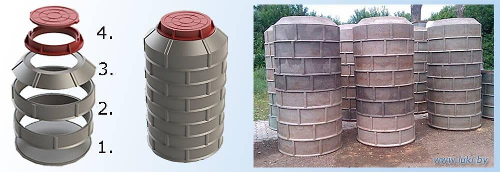 Полимерпесчаный колодец: как устроен, сырье, преимущества и недостатки