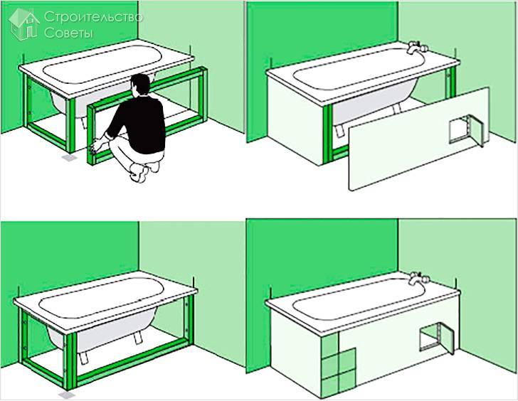 8 советов по выбору экрана под ванну | строительный блог вити петрова