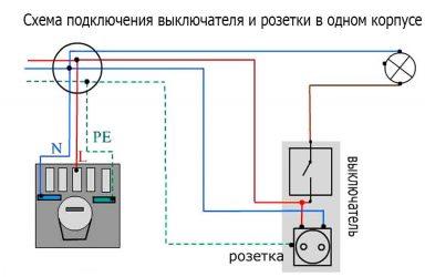 Как подключить розетку с выключателем: простая пошаговая инструкция