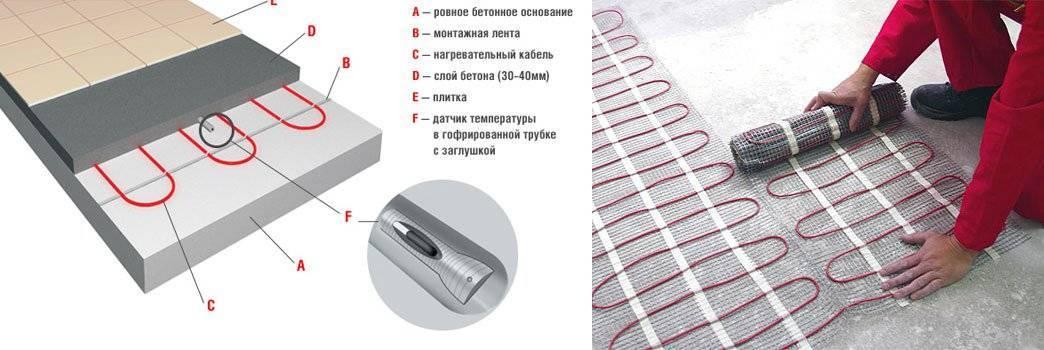 Маты для теплого водяного пола (59 фото): нагревательные элементы с бобышками, теплоизоляционные свойства для укладки, сравнение с электрическими и карбоновыми видами