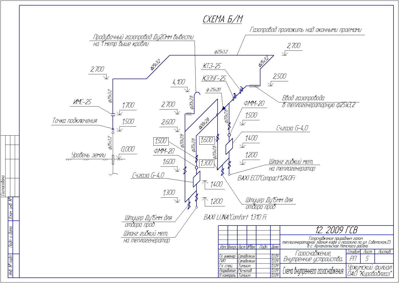 Как спроектировать газопровод: проектирование системы газоснабжения - точка j
