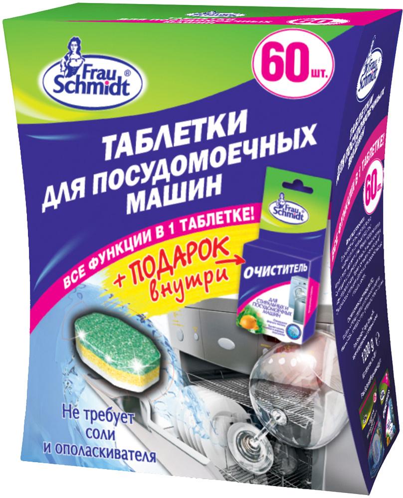Какие средства нужны для посудомоечной машины: для начала