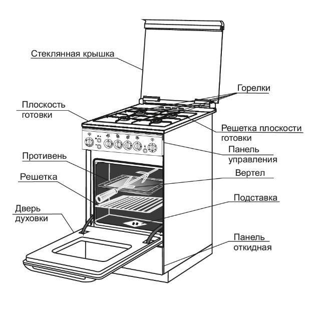 Электроподжиг газовой плиты: почему пьезорозжиг не работает? особенности пьезоэлемента, плюсы и минусы электророзжига