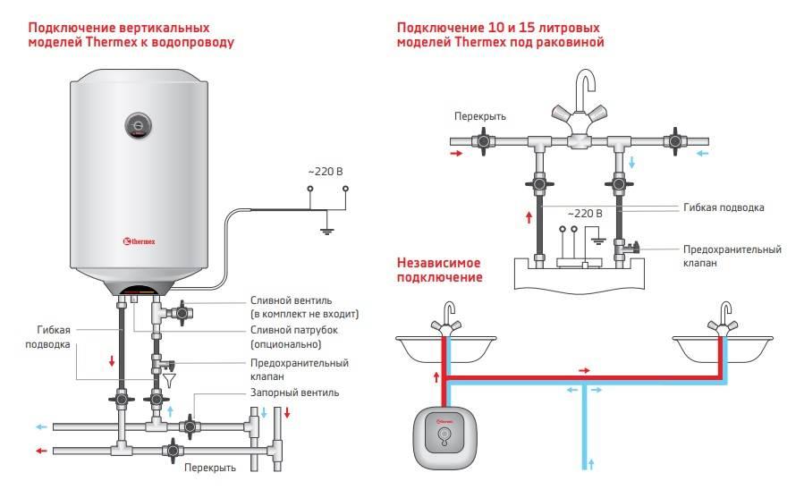 Водонагреватель термекс: модельный ряд и отзывы, инструкция по эксплуатации, как влючить, слить воду и прочее