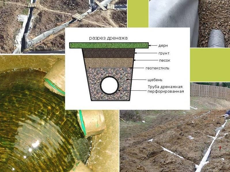 Дренаж участка на глинистых почвах своими руками: как сделать, схема, устройство дренажной системы