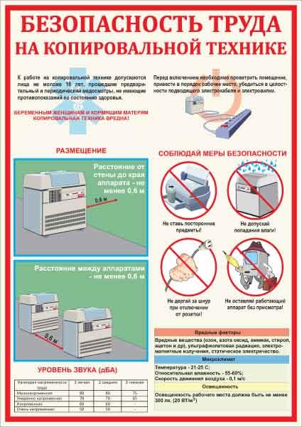 Инструкция по вакуумированию кондиционера