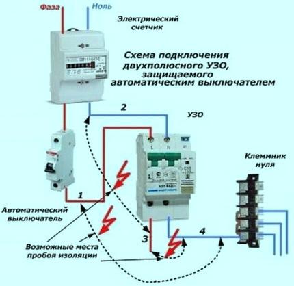 Узо для водонагревателя, стиральной машины и другой техники в ванной комнате