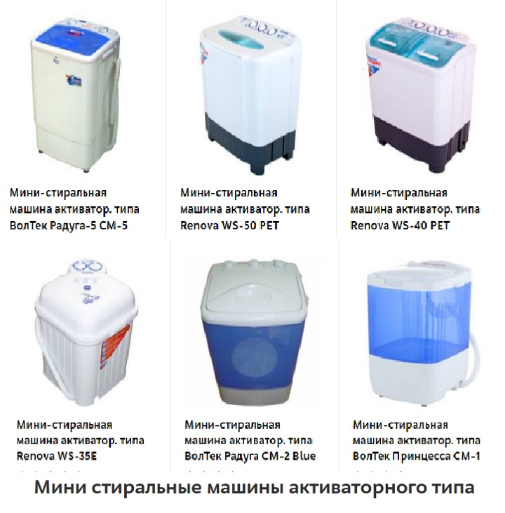 Как выбрать стиральную машину с вертикальной загрузкой: главные критерии и рекомендации для покупателя + лучшие модели
