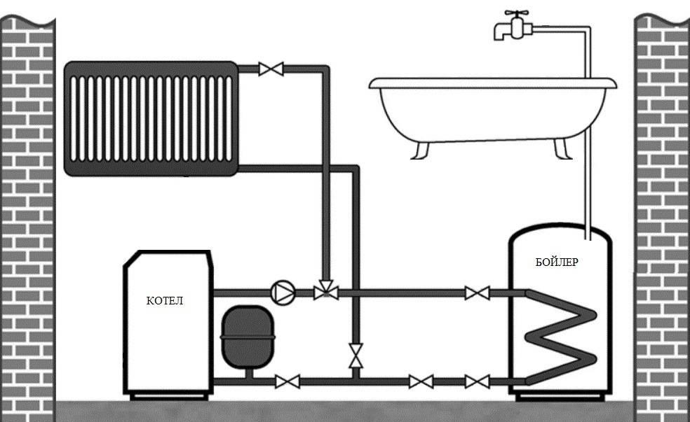 Подключение бойлера косвенного нагрева к одноконтурному котлу - схемы, варианты, пошаговая инструкция - stroyday.ru