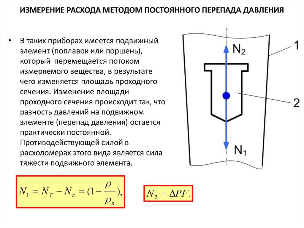 Как работает счетчик отопления: принцип работы и виды теплосчётчиков
