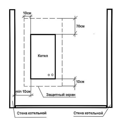 Площадь остекления жилого дома по снип. снип размеры окон