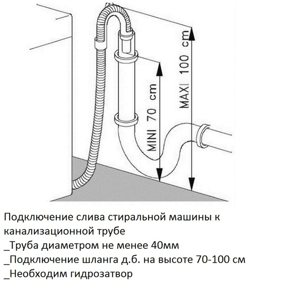 Установка своими руками стиральной машины (автомат) на кухне и ином месте: как произвести монтаж, чем можно заменить уровень, где разместить слив?