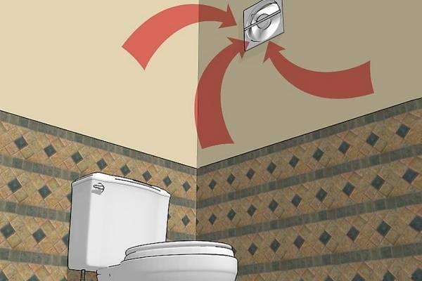 Как избавиться от конденсата на трубах с холодной водой в ванной и туалете