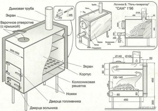 Печи длительного горения своими руками: чертежи, преимущества, принцип работы и виды топлива