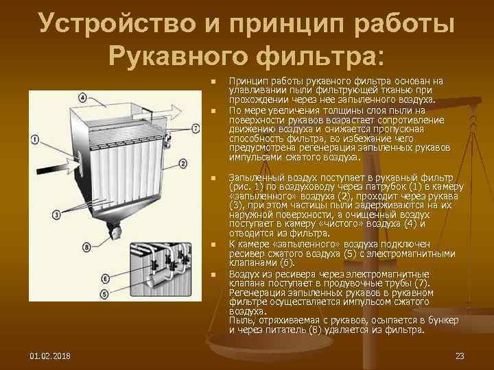 Рукавный фильтр: конструкция, принцип работы и назначение