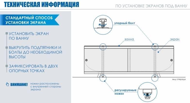 Как установить экран под ванну - видео инструкция, крепление и монтаж