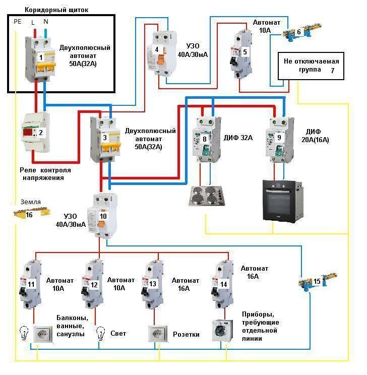Схема подключения автоматов в квартире